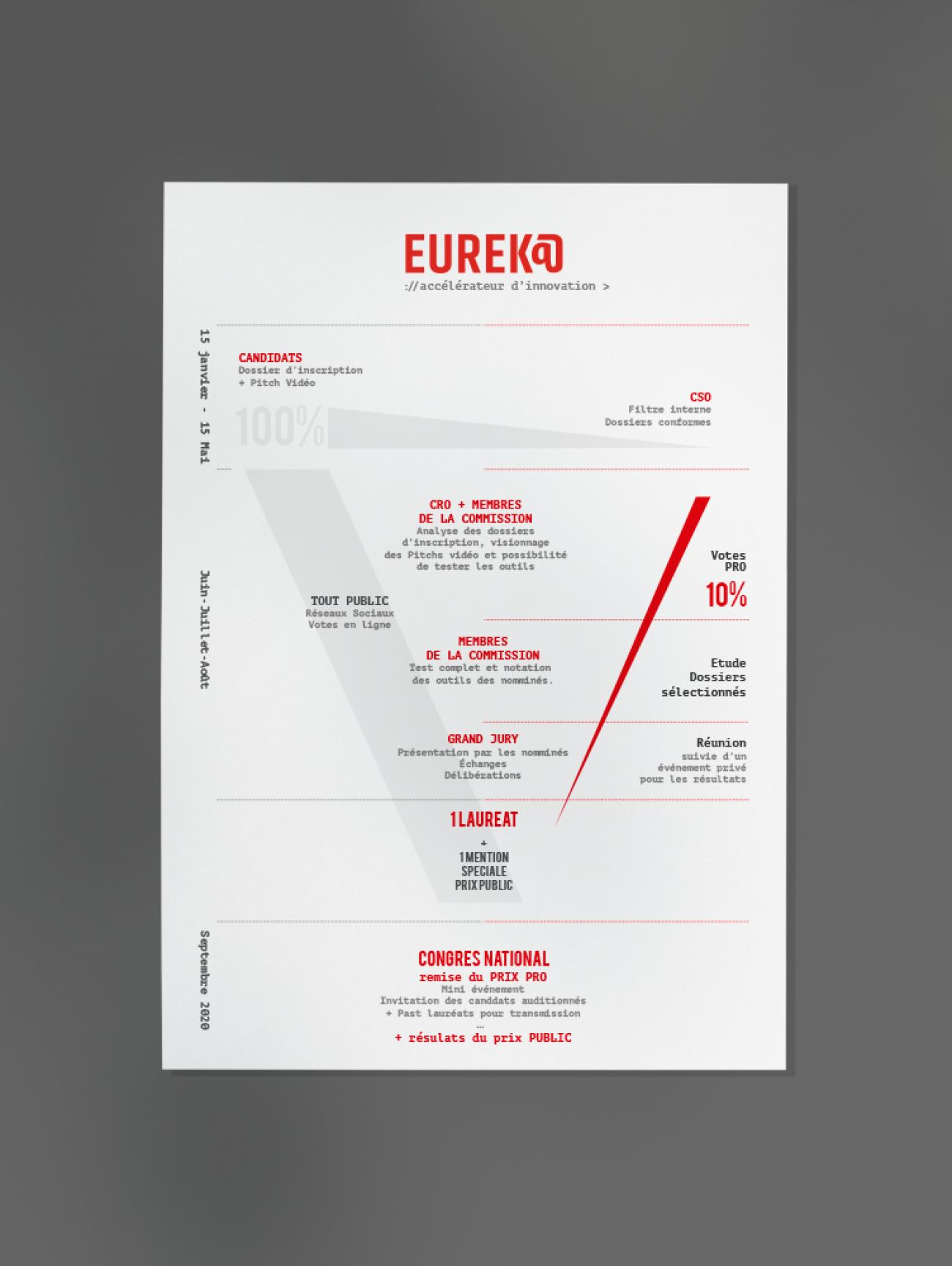 Mockup_plan_communication_eureka